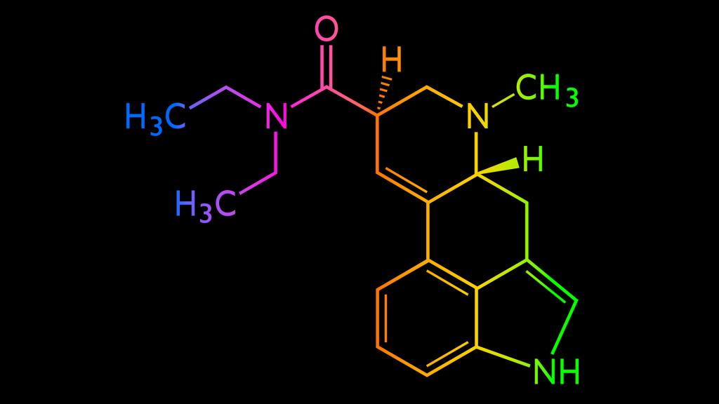 química del AMOR Y la PSICOLOGÍA. iyoud.org