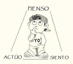 Triada Pienso, Siento Actúo PNL. Psicología IYouD.